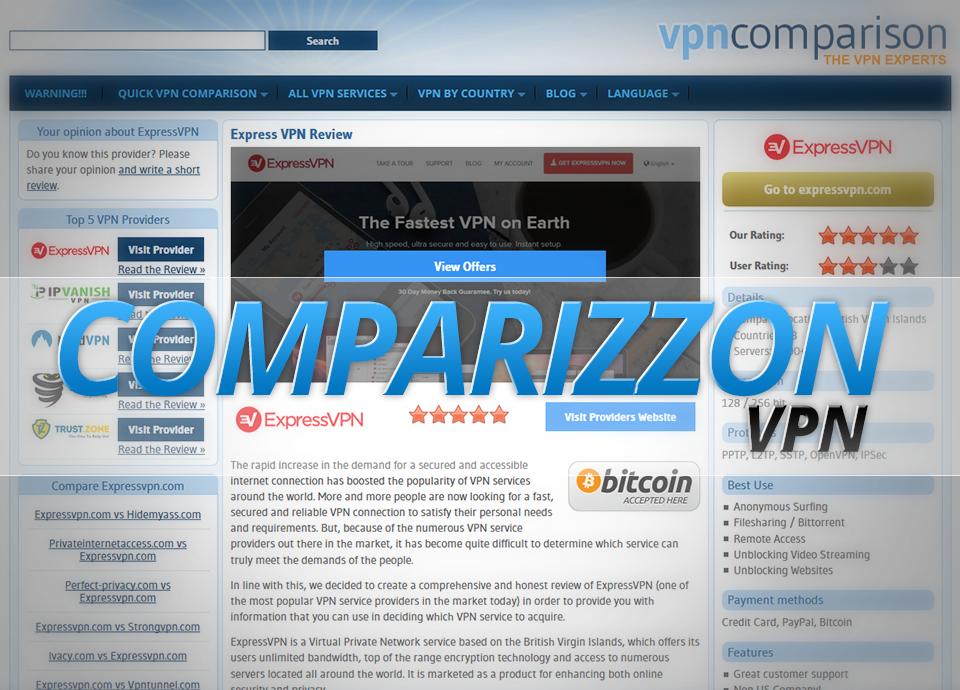 vpncomparison.org