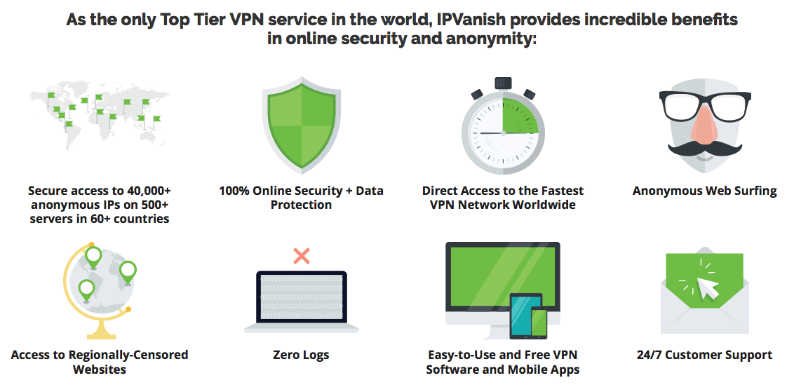 VPN Ip Vanish  Size