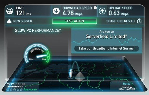 slickvpn speed test